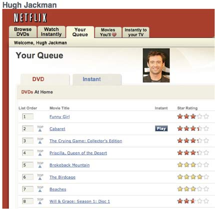 Hacking NetFlix : Every Wonder What Celebrities Have in